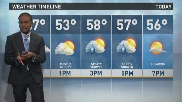 Your Sunday Afternoon Forecast