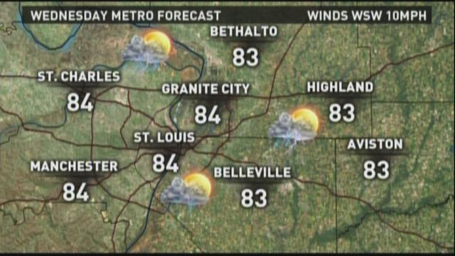 Scott Connell's early Wednesday forecast