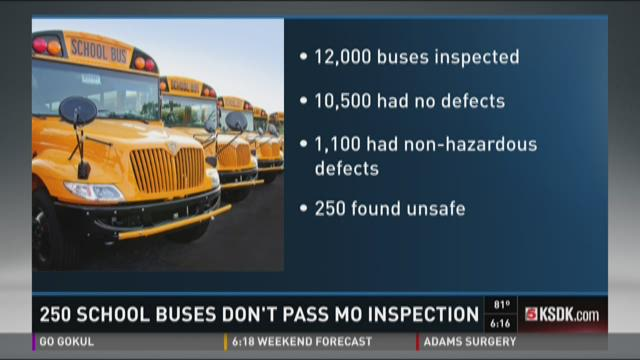 250 school buses don't pass Missouri inspection