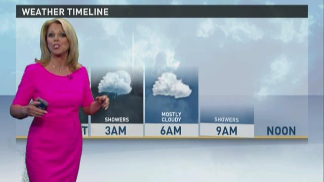 Cindy Preszler's Friday Evening Forecast