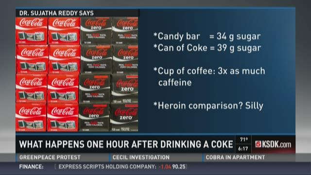 What happens one hour after drinking a Coke