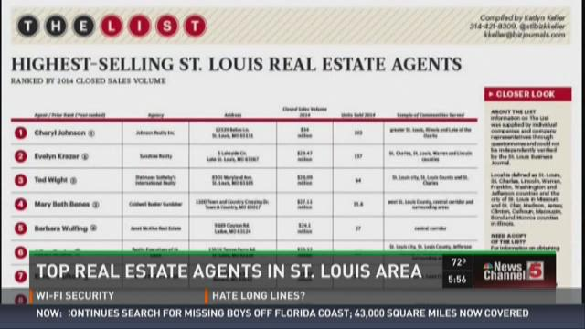 Top real estate agents in STL area