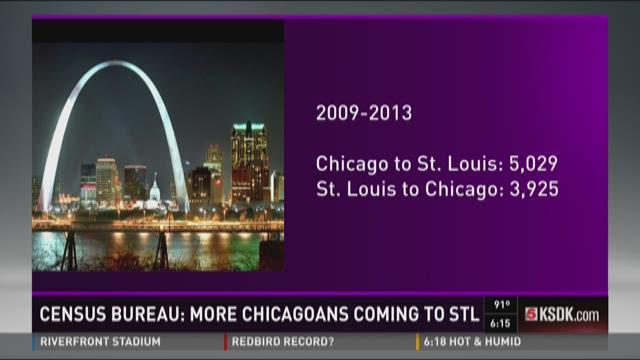 Census Bureau: More Chicagoans coming to STL